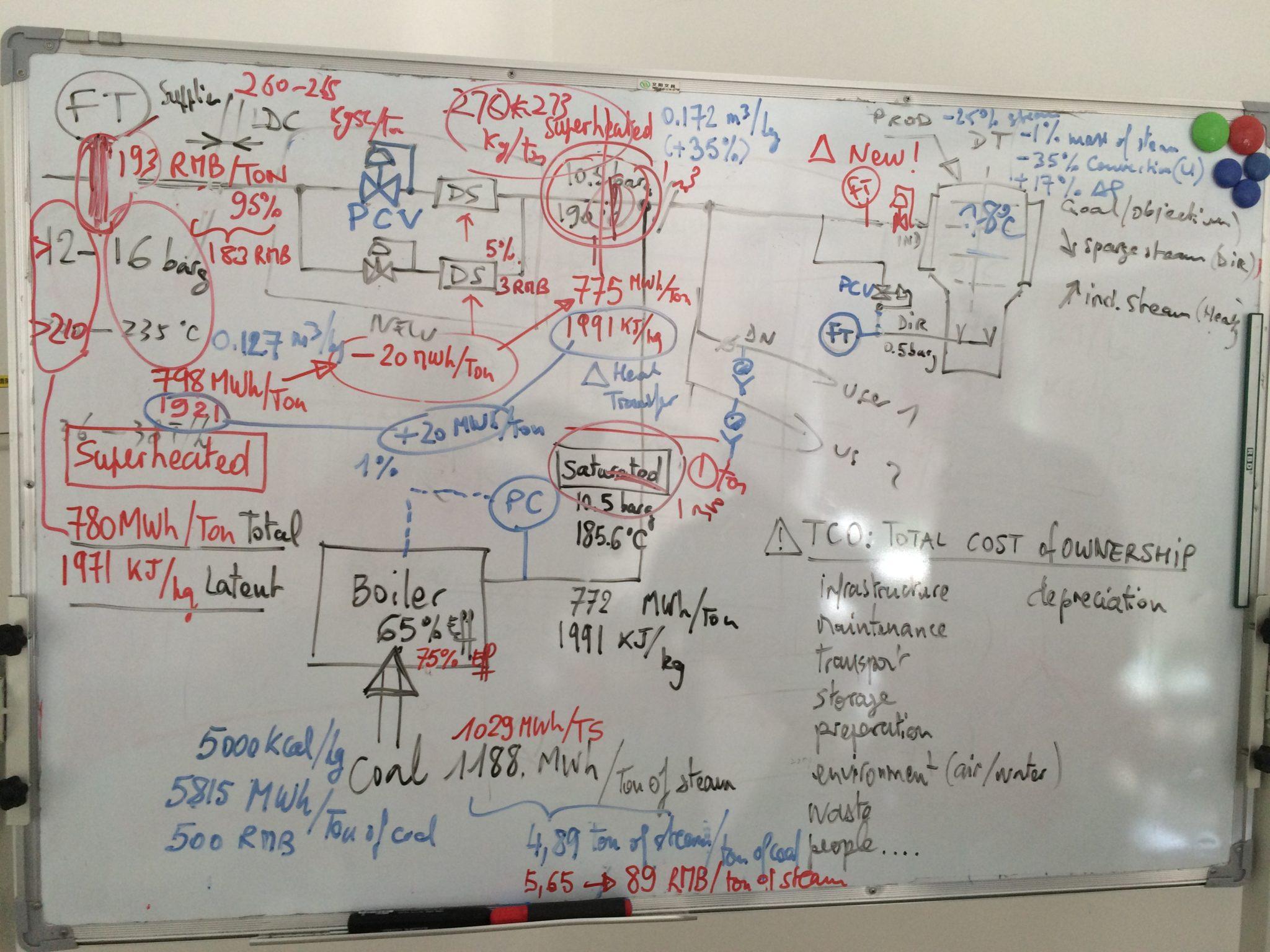 Formations Energie & Utilités